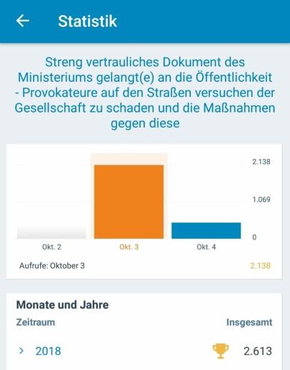 Statistik zum Blogartikel.jpg