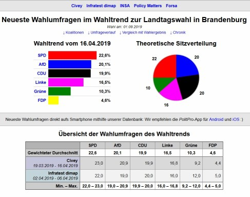 Wahlprognosen Brandenburg.jpg