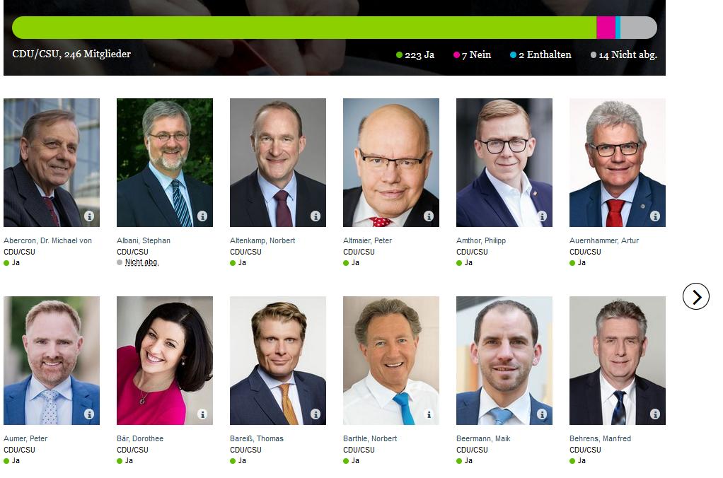 CDU CSU Namentliche Abstimmung Seite 1