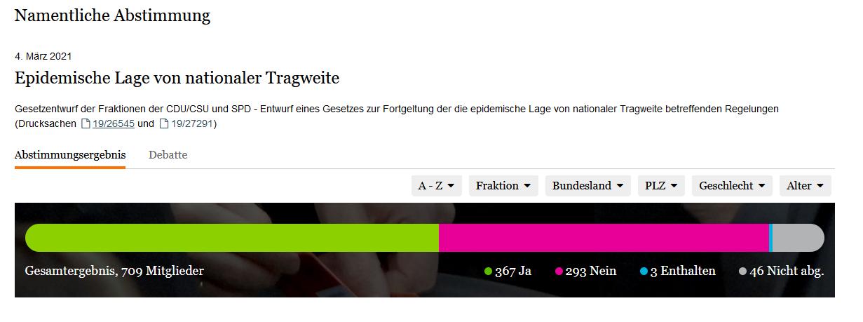 Quelle Bundestag